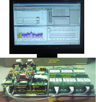 Analyser - Online Condition Monitoring System