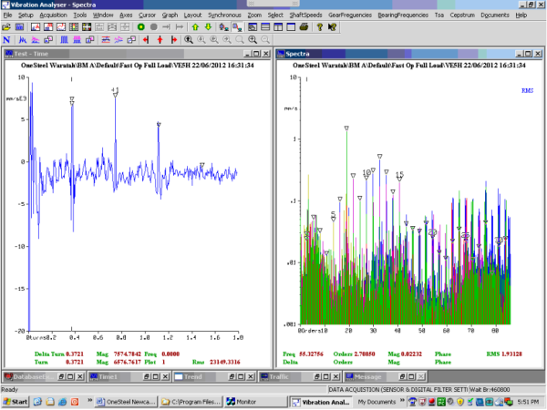 Ceptstrum analysis - Analyser - Online Condition Monitoring System